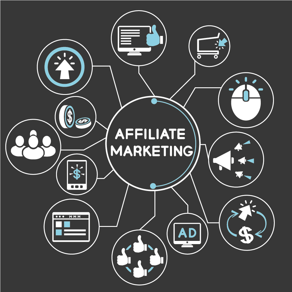 Affiliate Online Marketing